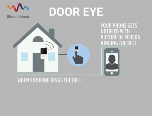 Door Eye – Home Security Device
