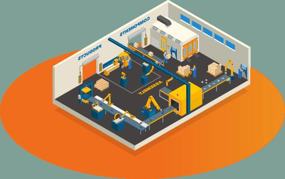 Company Process