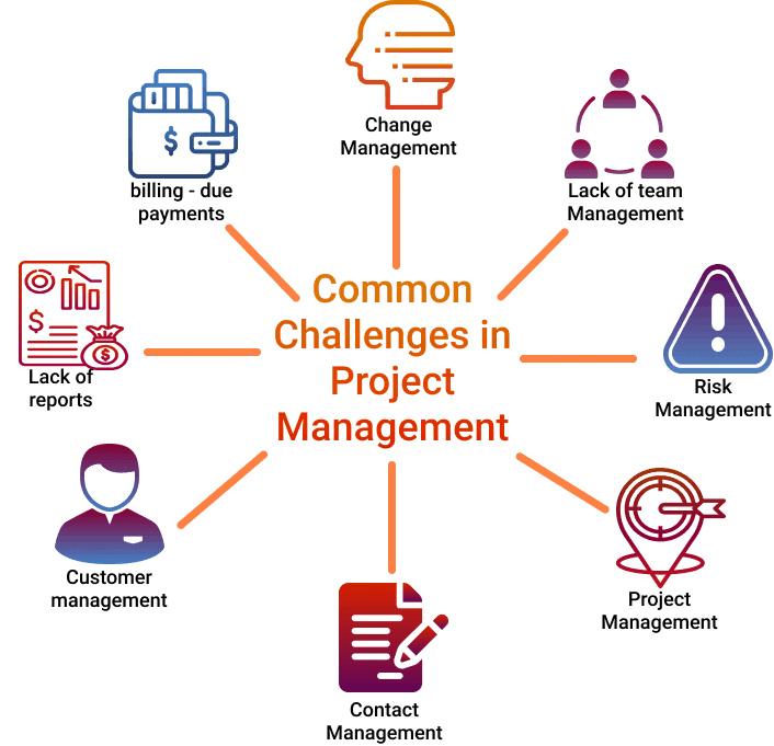 Common Challenges in Project Management