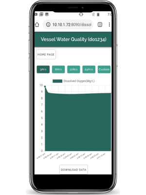 DiOx Sense Water Quality